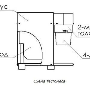 Схема тестомесилки ТЛ-2